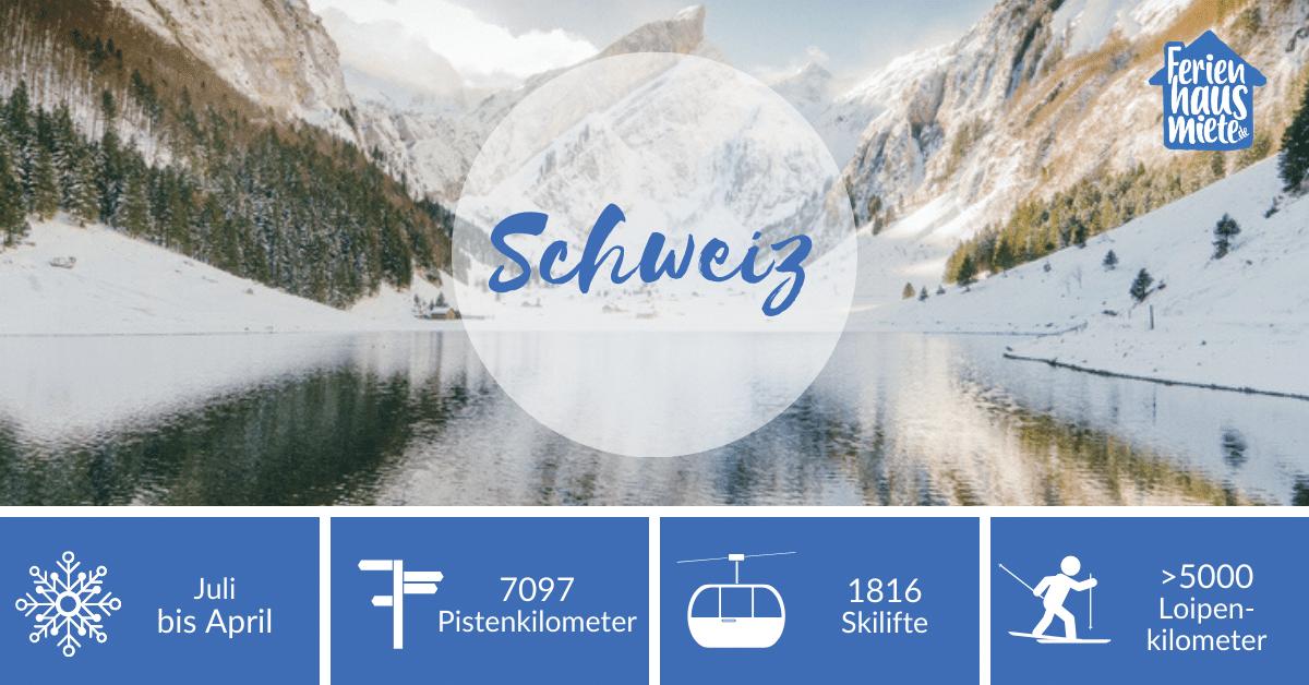 Weihnachtsurlaub in der Schweiz